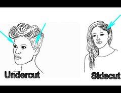 Frau kurze haare sidecut Undercut Frisuren