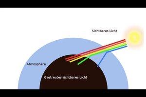 Bei Gewitter wird der Himmel grün - eine Erklärung