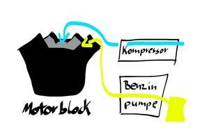 Aufbau vom Dieselmotor einfach erklärt