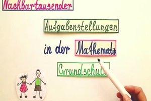 Nachbartausender in der Mathematik - eine Begriffserklärung