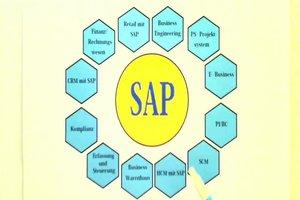 SAP R3 lernen - so geht's