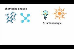 Energiewandler in der Physik - am Beispiel einfach erklärt