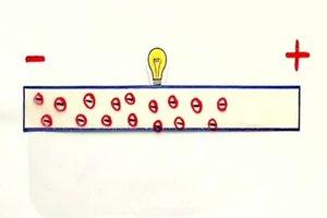 Unterschied von Gleichstrom und Wechselstrom - so erklären Sie ihn