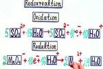 VIDEO: Reaktionsgleichungen aufstellen - einfache ...