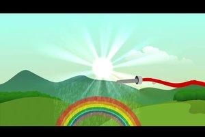Regenbogenfarben - Reihenfolge erklärt