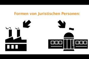 Natürliche und Juristische Personen - Unterschied einfach erklärt
