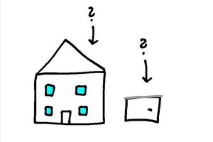 Nutzflächenberechnung - so können Sie sie vornehmen