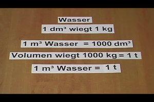 Umrechnung Kubikmeter in Tonnen - so geht's