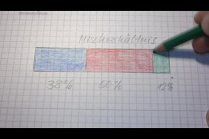 Streifendiagramm – so stellen Sie prozentuale Anteile dar