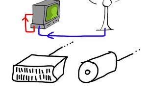 Was ist ein DVB-C-Tuner und wie schließe ich ihn an?
