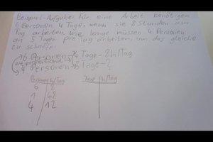 Erweiterter Dreisatz - so gelingt die Berechnung