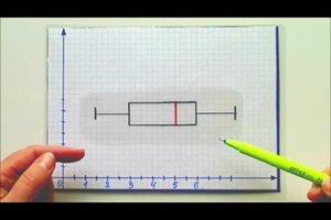 Interquartilsabstand berechnen - so geht´s