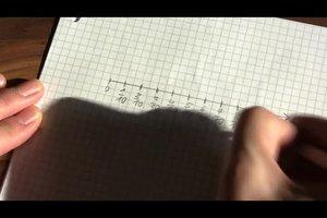 Zahlenstrahl - Brüche darstellen leicht gemacht
