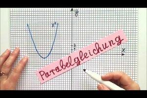 Parabelgleichung ablesen - so folgern Sie vom Graphen auf die Gleichung