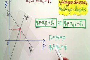 Gleichgewichtspreis - die Formel zur Berechnung richtig anwenden