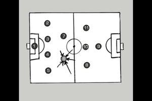 Fußball - 6er und 10er im Mittelfeld verständlich erklärt