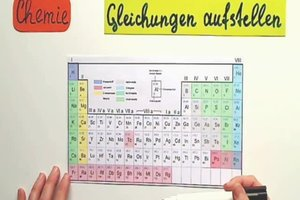 Gleichungen aufstellen in Chemie - so geht's Schritt für Schritt