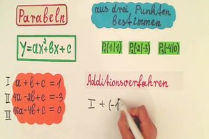 Parabeln berechnen - so geht's