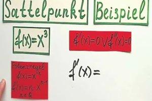 Sattelpunkt berechnen - so klappt's
