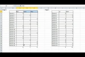 Excel-Fragebogen auswerten - so geht's