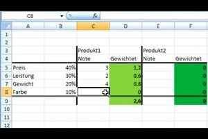 Bewertungsmatrix in Excel erstellen - Anleitung