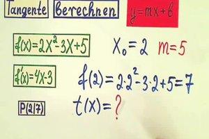 Tangente und Sekante berechnen - so geht's