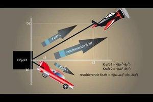 Kräfteparallelogramm berechnen - so geht's