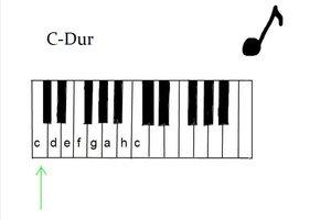 Alle Dur- und Moll-Tonleitern nach Regeln aufstellen - so geht's