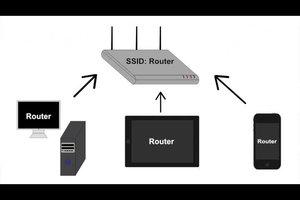 Die WLAN-SSID sichtbar machen - so geht's