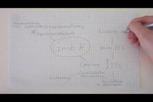 GmbH: Gewinnverteilung einfach erklärt
