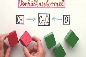 Verhältnisformel berechnen - Anleitung