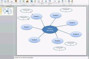 Eine Mindmap mit Powerpoint erstellen - so geht's