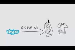 Skype - Verbrauch von Datenvolumen - wissenswerte Hinweise