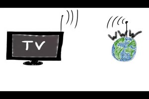 WIFI-ready oder integriert? - Wissenswertes über internetfähige Fernseher