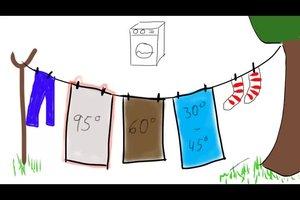 Auf wieviel Grad sollte man Handtücher waschen?