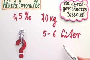 Promillerechnen - so wird's in Mathe gemacht