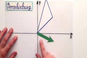 Transformation in Mathe - Figuren im Achsenkreuz bewegen