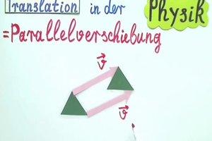 Translation in der Physik - einfach erklärt