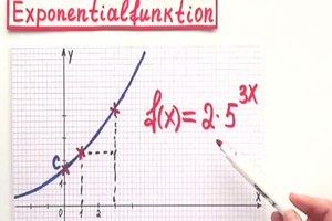 Eine Exponentialfunktion aufstellen - so geht's