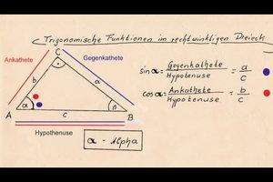 Winkel berechnen - so geht's