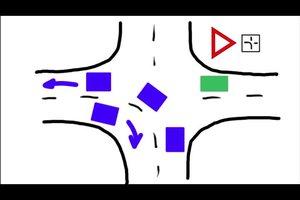 Abknickende Vorfahrtsstraße - so verhalten Sie sich richtig