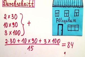 Unterschied Durchschnitt und Mittelwert - so erklären Sie ihn im Mathematikunterricht