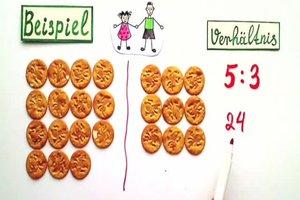 Verhältnis 5:3 - so bringen Sie Ihren Kindern die Anteilsrechnung bei