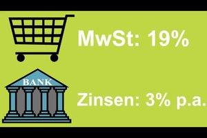 Was heißt p.a. bei Zinsen? - Eine einfache Erklärung