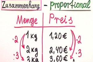 Proportionale Funktion - eine einfache Erklärung