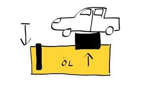 Wie funktioniert Hydraulik? - Eine Erklärung für Laien