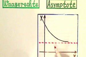 Waagerechte Asymptote einfach erklärt