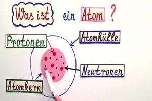 Was ist eine Atombindung? - Erklärung