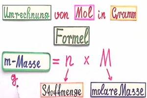Mol in Gramm umrechnen - so gelingt's bei chemischen Verbindungen