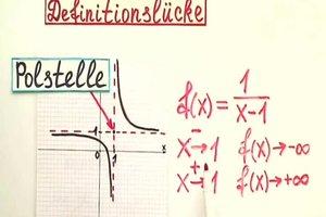 Definitionslücke und Polstelle - Unterschied verständlich erklärt